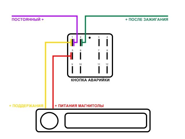 Магнитола ваз 2109 схема подключения